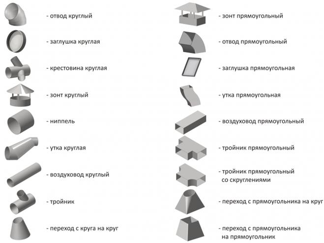 Фасонные оцинкованные части воздуховодов.