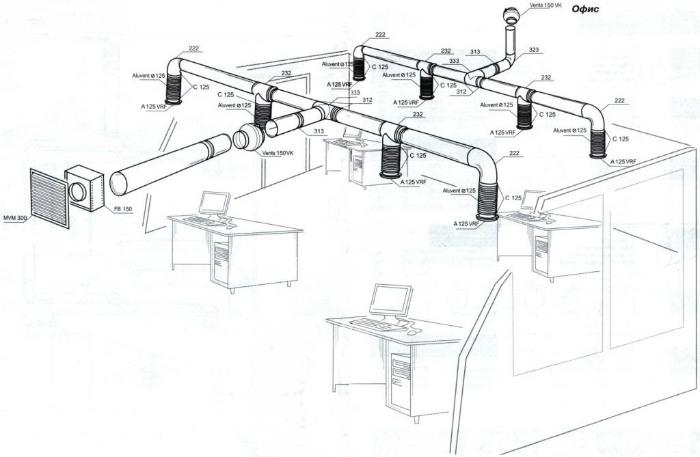 Схема вытяжной вентиляции. Монтаж вытяжной системы вентиляции.
